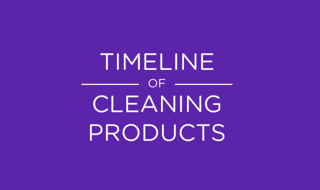 Timeline of Cleaning Products