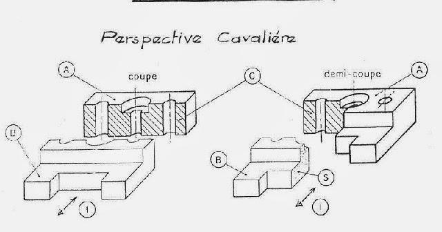 Mecanique en ligne cours de dessin technique la demi coupe - Dessin en coupe ...