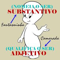 Diferença entre substantivo e adjetivo.