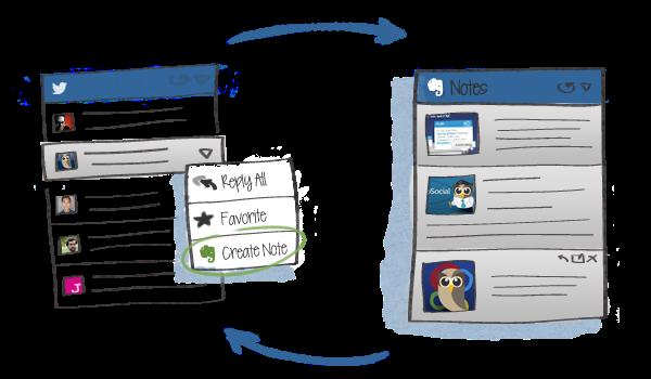 كيفية إرسال منشورات على الفيس بوك و التوتير و أنت غير موجود