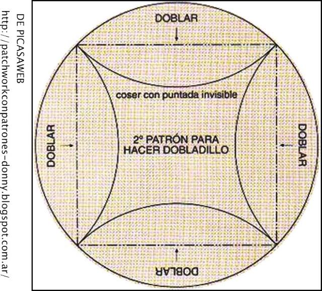 Patchwork patrones gratis colchas imagui - Patchwork en casa patrones gratis ...