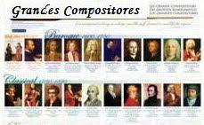 Biografías de Compositores