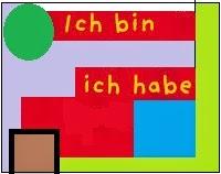 Το ρήμα είμαι και έχω στα γερμανικά