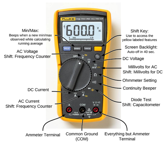 FLUKE 115 Multi-Meter Settings and Uses