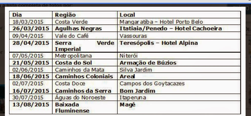 Cidades sede do Fórum Regional de Fortalecimento do Turismo no Estado do Rio de Janeiro