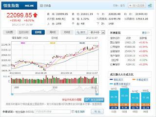 中国株コバンザメ投資 香港ハンセン指数1107