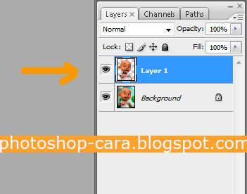 Cara Mengganti Background Foto Photoshop dengan polygonal lasso tool
