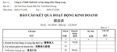 Kết quả hoạt động kinh doanh Tiếng Hoa