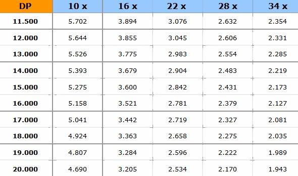 Brosur Daftar List Cicilan Angsuran Kredit Lengkap Honda CBR Terbaru 2015
