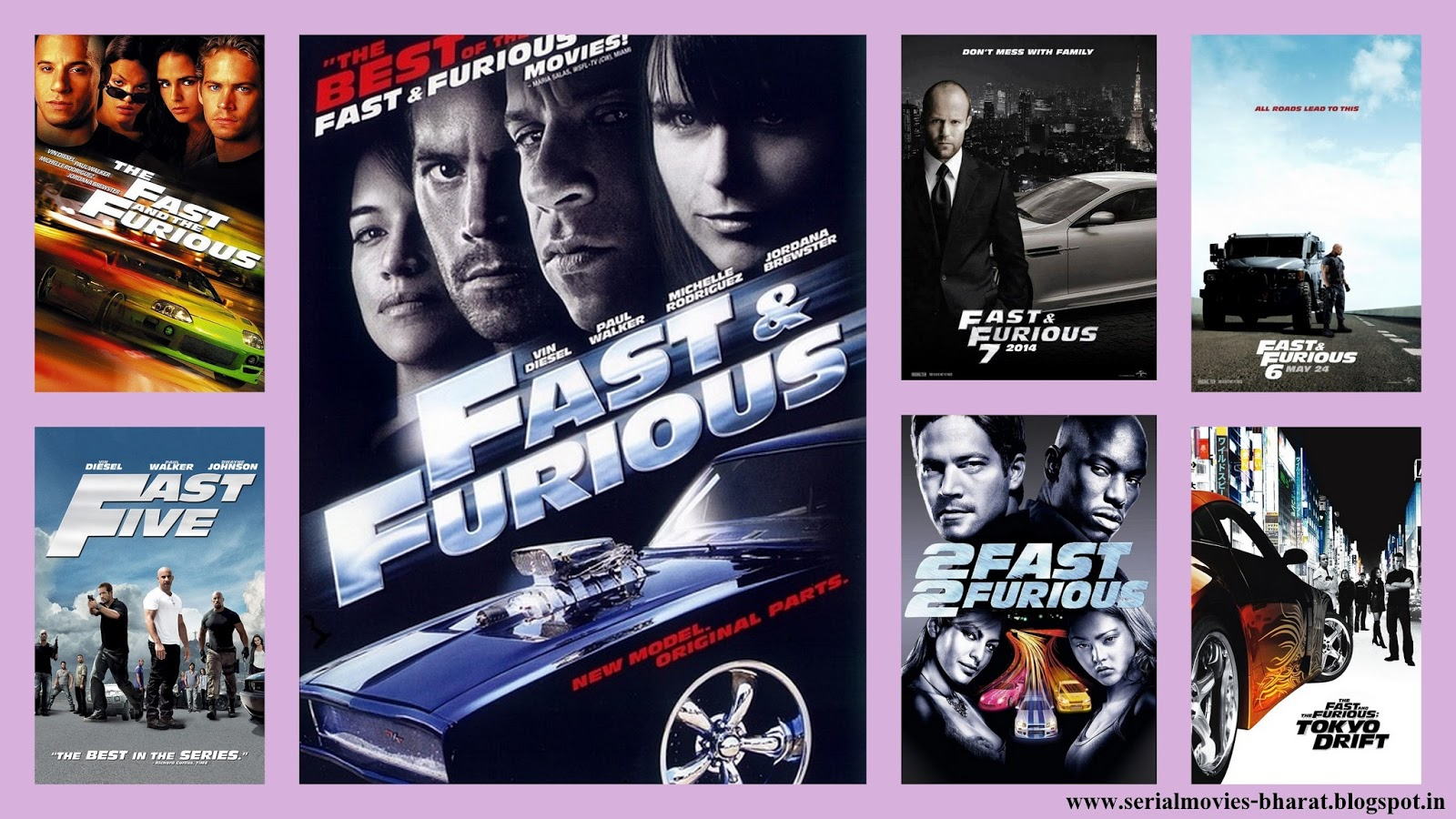 Fast  Furious Movies In Order