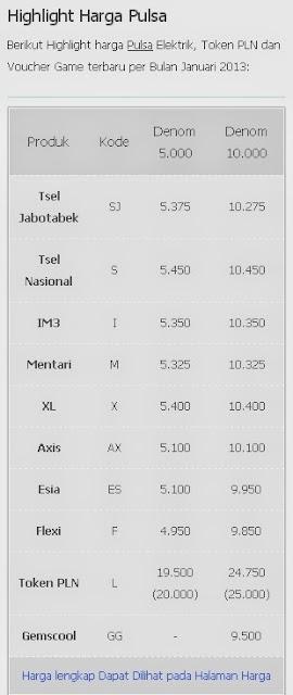 daftar harga pulsa