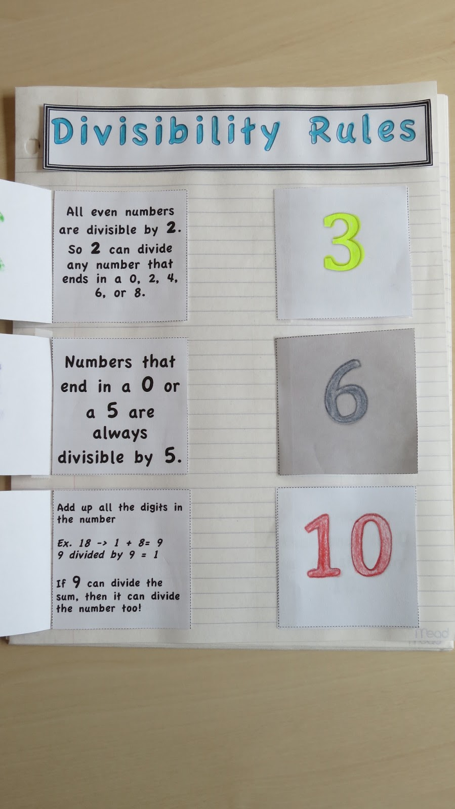 Divisibility Worksheets 4th Grade divisibility game knowledge – Math Divisibility Rules Worksheet