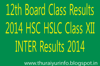 12th Class Results 2014