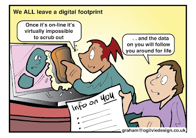 digital footprint, digital identity, online presence