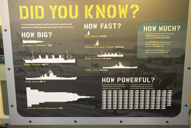 Surprisingly, Battleship USS IOWA BB61 is as long as the Titanic ship in Los Angeles, California, USA