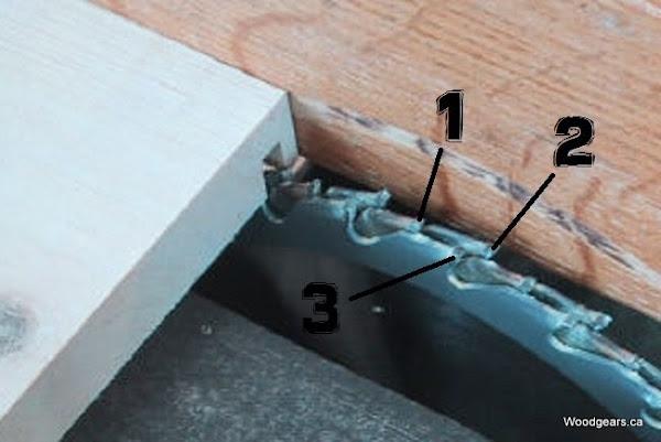 Woodgears for Sierra de cortar