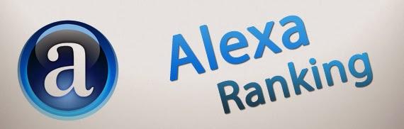 Is Alexa rank really important