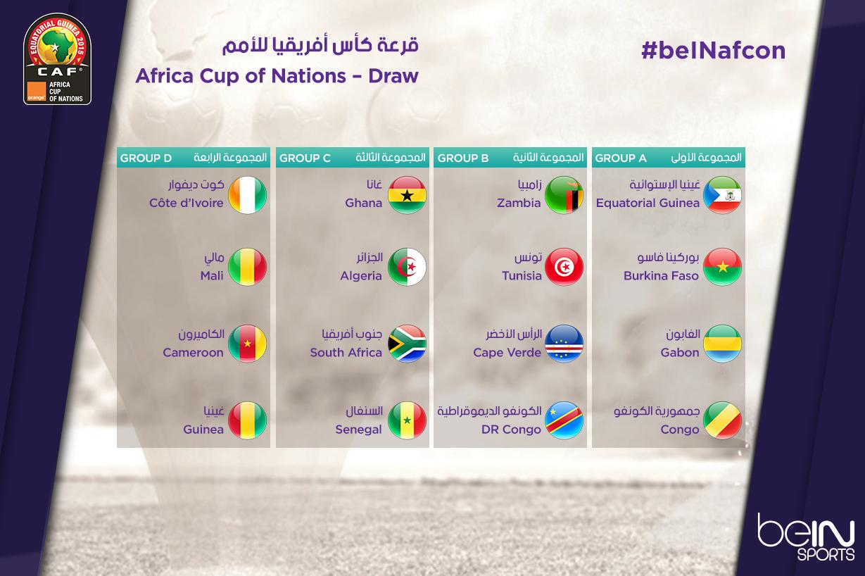 نتائج قرعة بطولة امم افريقيا 2015 بغينيا الاستوائية