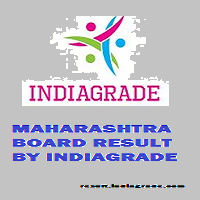 Maharashtra 12th Results 2015