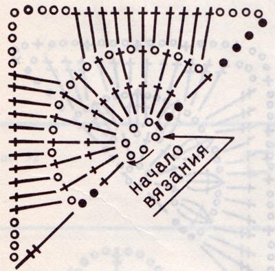 Как связать шаль из квадратиков крючком? Один из узоров для вязания квадратиков крючком.