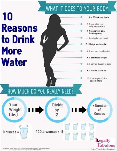 tips minum air masak banyak