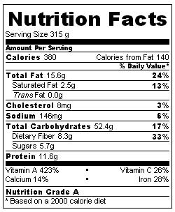 Pumpkin Spinach Lasagna nutrition information
