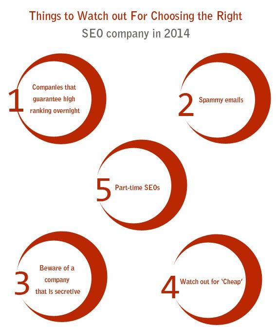 SEO Company 2014