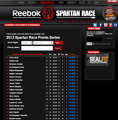 Spartan Beast Race Nc  Autos Post