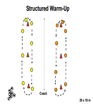 Football Training for Kids: FAI Structured Warm Ups