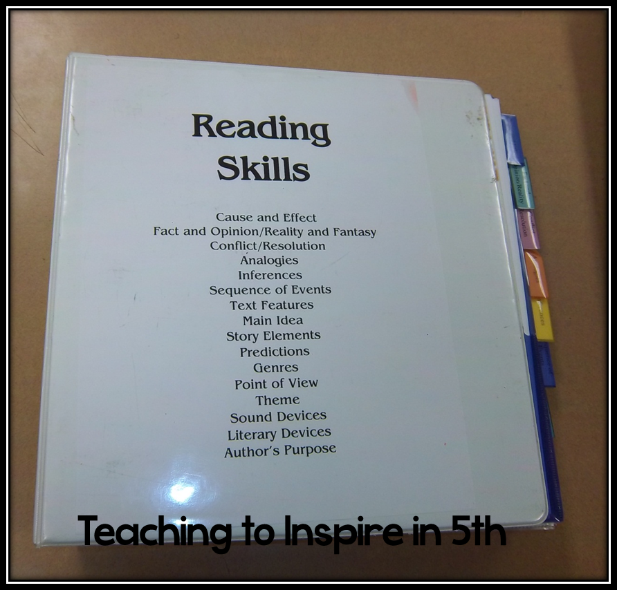 Going from files to binders teaching to inspire with jennifer findley for Reading binder cover