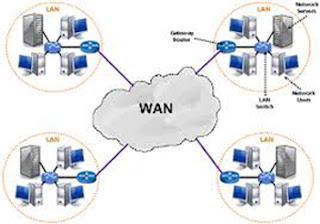 download-materi-jaringan-komputer1