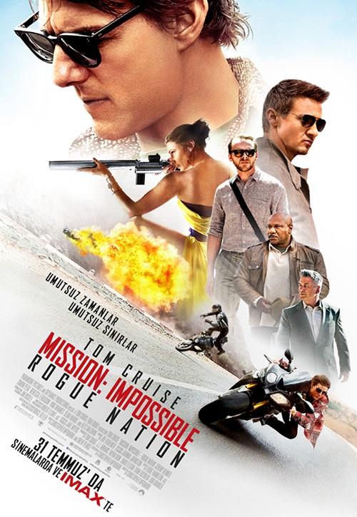 Görevimiz Tehlike 5 (2015) Mkv Film indir