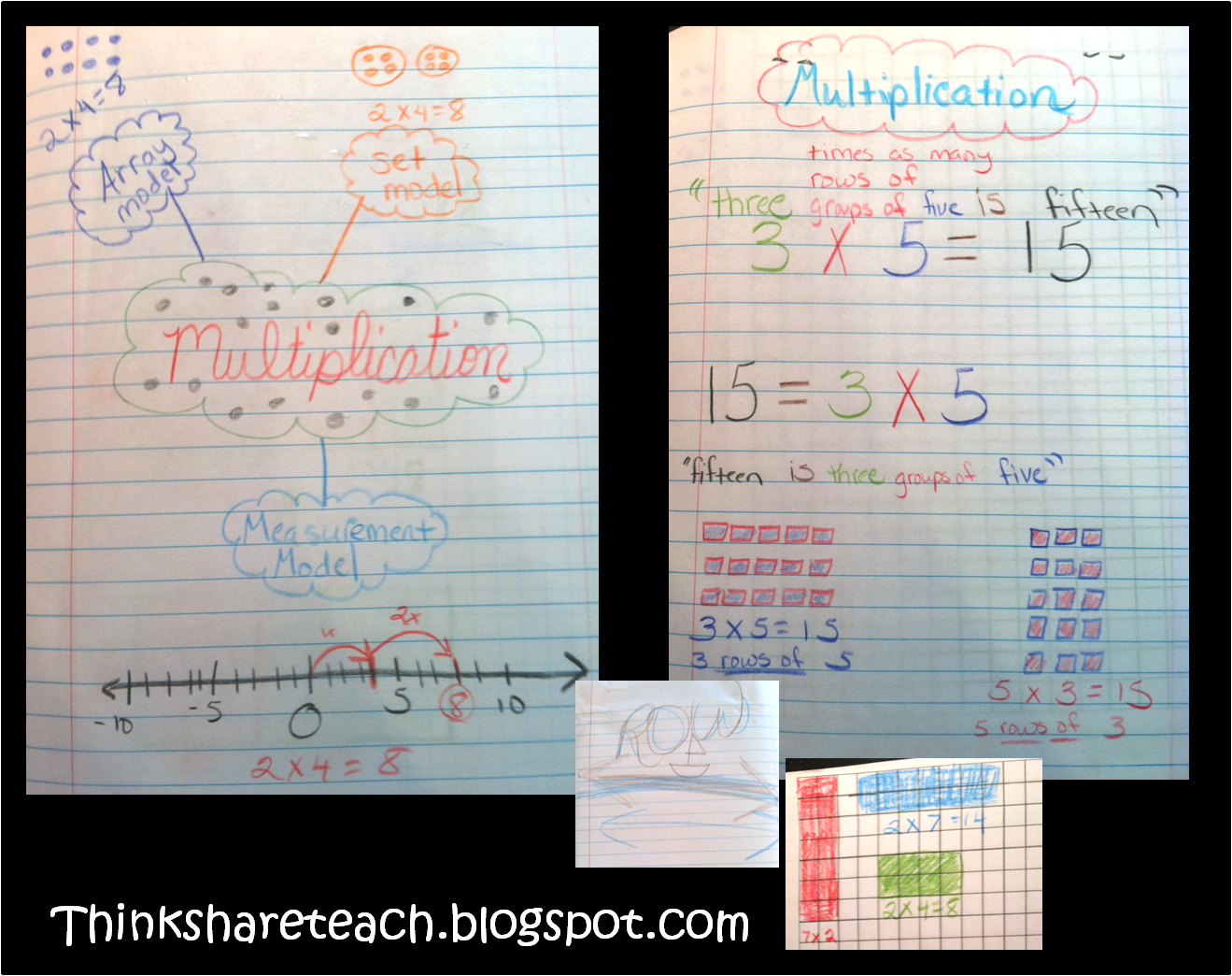 Multiplication Math Journal Goodness | Think * Share * Teach