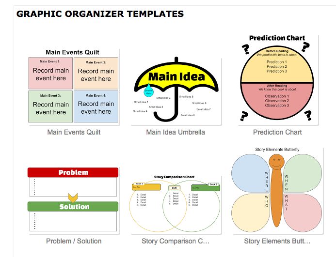 graphic organizers with google drawing