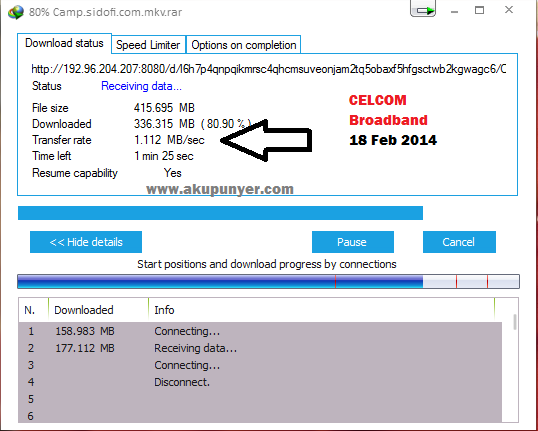 cara lajukan download, cara mendownload dengan laju, trick lajukan internet, lajukan internet dengan idm, tips lajukan idm, internet download manager, tips baru lajukan download, lajukan internet habis kuota,lajukan broadband celcom