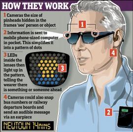 Light Tech Glasses New Hinge Design