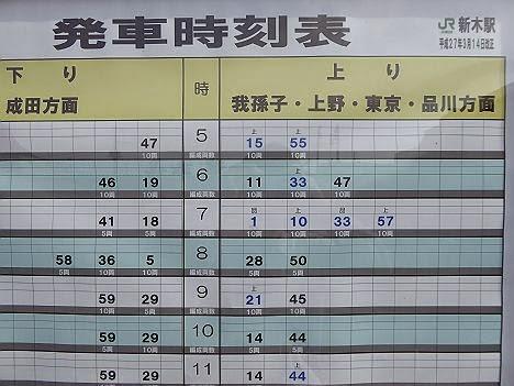 上野東京ライン 常磐・東海道線直通 E231系