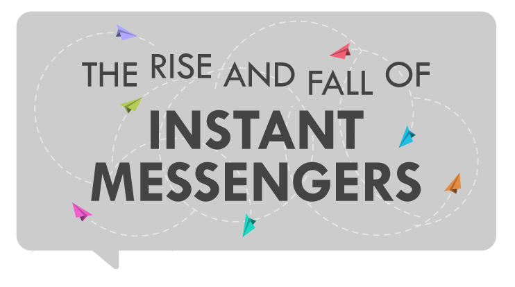 The Rise and Fall of Instant Messengers