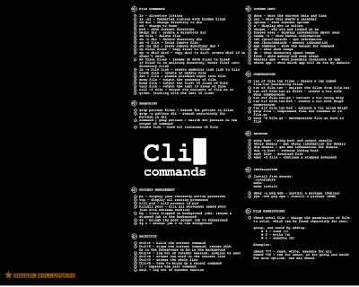 linux commands and file structure wallpaper