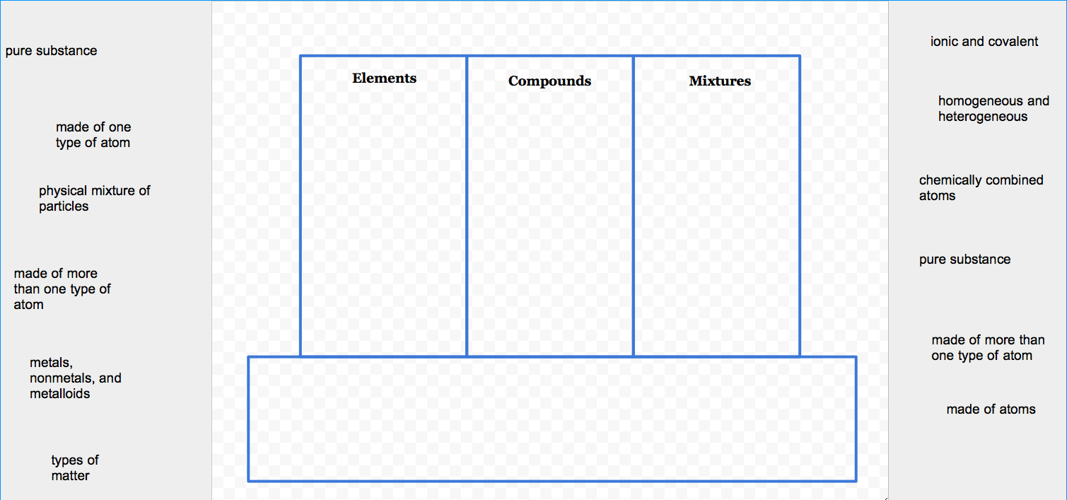 Biography Timeline Template as well Knowledge Structures besides Horse ...
