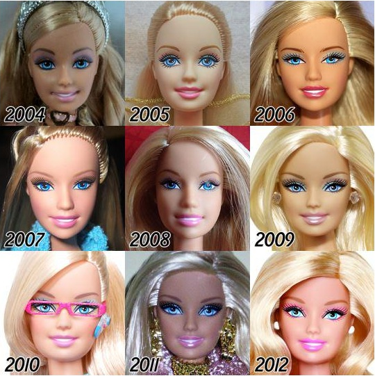 history of barbie The good, the bad, and the barbie has 904 ratings and 237 reviews platkat said: she's just too unreal how do you bond with something that looks like a.