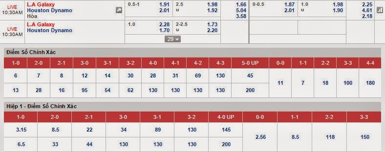 Chuyên gia dự đoán kèo LA Galaxy vs Houston Dynamo
