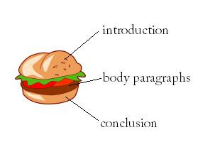body image essay essay on body language wwwgxart essay body ...