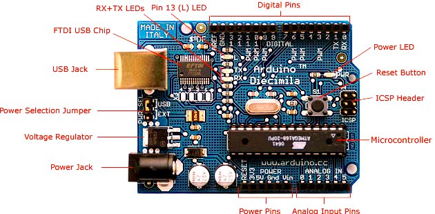 Arduino Diecimila Parts, With Headings