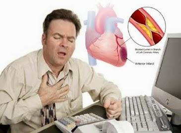 Cara Cepat Mengobati Jantung Koroner