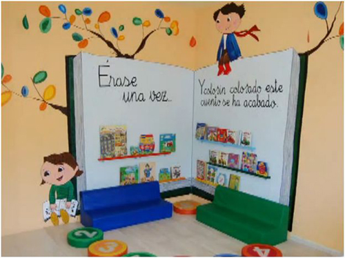Decoración de aulas de clase para primaria - Imagui