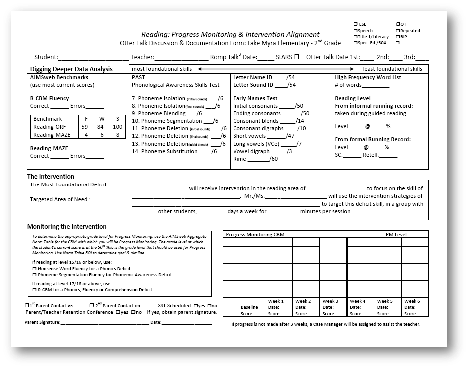 Search results for behavior plan tracking form examples for Response to intervention templates