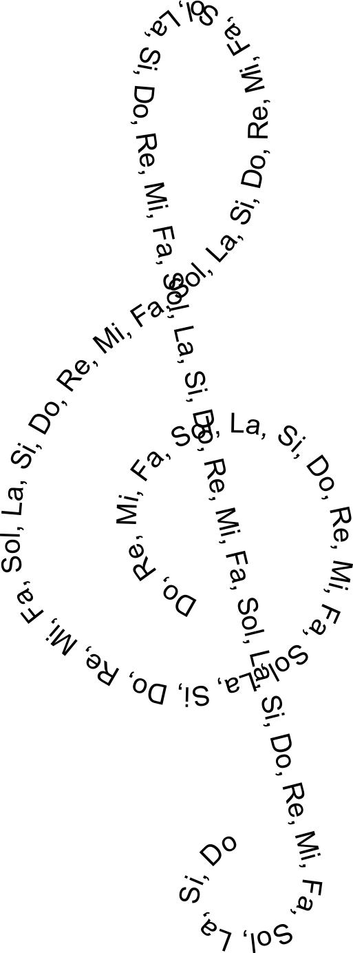 15 Ejemplos de Caligramas