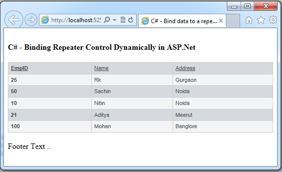 repeater control, Repeater Example  dynamically create a repeater, web controls, display, dynamic controls, binding, best way, advantages, item templates,asp.net, c#