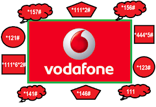 Vodafone ALL USSD Codes List